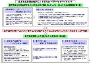 ジャパン・ODAモデル