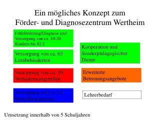 Ein m gliches Konzept zum  F rder- und Diagnosezentrum Wertheim
