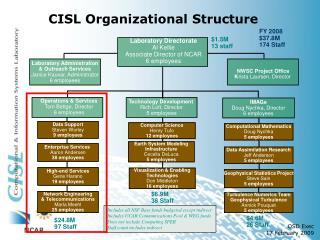CISL Organizational Structure