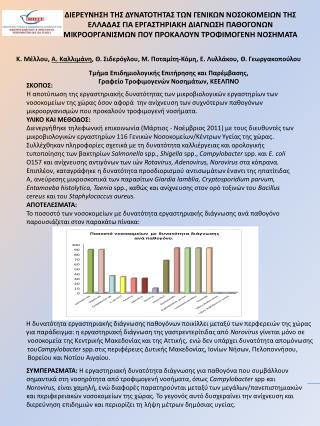 Κ. Μέλλου,  Α. Καλλιμάνη , Θ. Σιδερόγλου, Μ. Ποταμίτη-Κόμη, Ε. Λυλλάκου, Θ. Γεωργακοπούλου