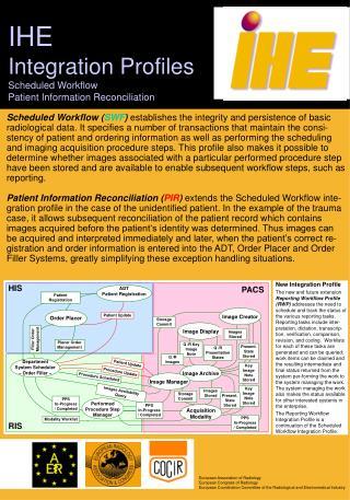 IHE Integration Profiles Scheduled Workflow                Patient Information Reconciliation