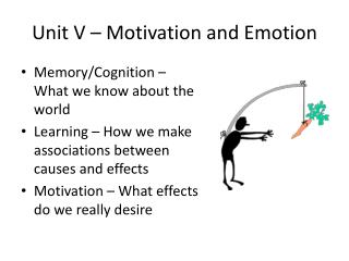 Unit V – Motivation and Emotion