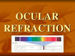 OCULAR REFRACTION