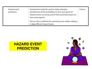 HAZARD EVENT PREDICTION