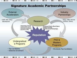 Signature Academic Partnerships