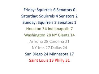 Friday: Squirrels 6 Senators 0 Saturday: Squirrels 4 Senators 2 Sunday: Squirrels 2 Senators 1