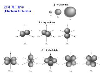 ℓ =  0 (s orbitals)