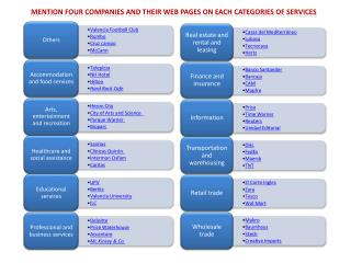 Mention four companies and their web pages on each categories of services