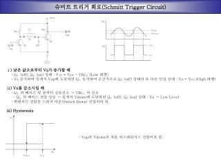 ⅰ)  낮은 값으로부터  Vs 가 증가할 때    ㆍ Q₁(off), Q₂(on)  상태  : V o  = Vcc - VRc₂(Low  레벨 )