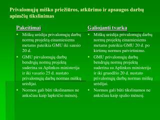Privalomųjų miško priežiūros, atkūrimo ir apsaugos darbų apimčių tikslinimas