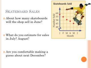 Skateboard Sales