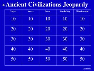 Ancient Civilizations Jeopardy