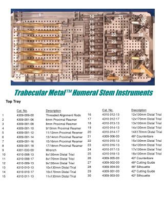 Trabecular Metal™ Humeral Stem Instruments