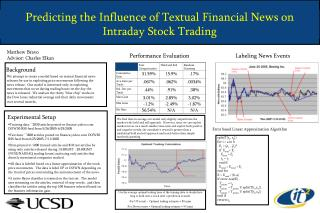 Predicting the Influence of Textual Financial News on   Intraday Stock Trading