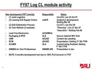 FY07 Log CL module activity