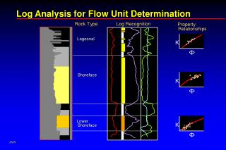 Log Analysis for Flow Unit Determination