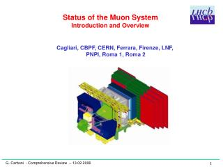 Status of the Muon System Introduction and Overview