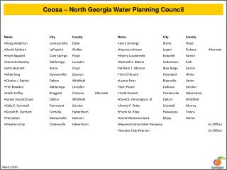 Coosa   North Georgia Water Planning Council