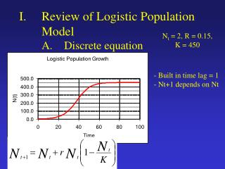 I.    Review of Logistic Population   Model