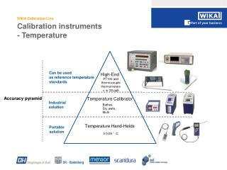 Calibration instruments - Temperature