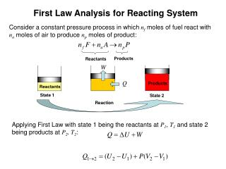 First Law Analysis for Reacting System
