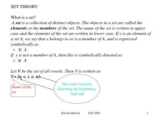 SET THEORY What is a set?