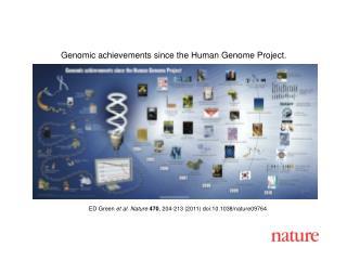 ED Green et al. Nature 470 , 204-213 (2011) doi:10.1038/nature09764
