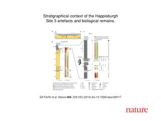 SA Parfitt  et al. Nature 466 , 229-233 (2010) doi:10.1038/nature09117