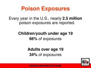 Poison Exposures