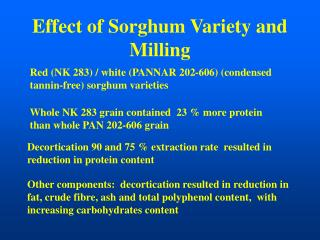Effect of Sorghum Variety and Milling