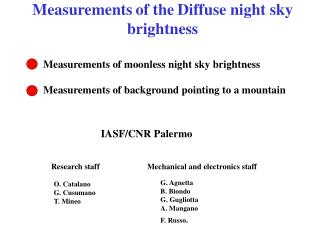 Measurements of the Diffuse night sky brightness