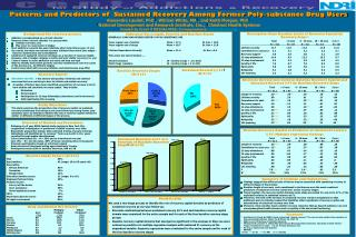 Patterns and Predictors of  Sustained Recovery Among Former Poly-substance Drug Users