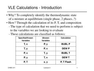 VLE Calculations - Introduction