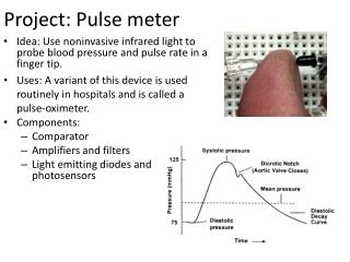 Project: Pulse meter