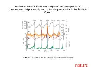 AN Meckler  et al.  Nature  495 ,  495 - 498  (2013) doi:10.1038/nature 12006