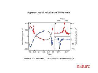 S Albrecht  et al. Nature 461 ,  373 - 376  (2009) doi:10.1038/nature08 408