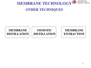 MEMBRANE TECHNOLOGY OTHER TECHNIQUES