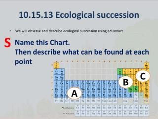 10.15.13 Ecological succession