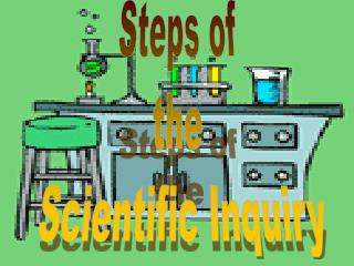 Steps of  the  Scientific Inquiry