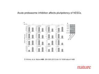 D Vilchez  et al. Nature 489 , 304-308 (2012) doi:10.1038/nature11468