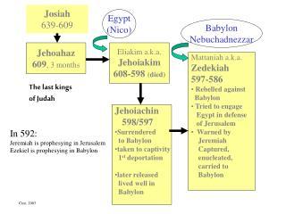 Josiah 639-609