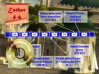 Esther 4-6