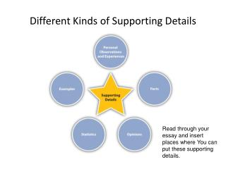 Different Kinds of Supporting Details