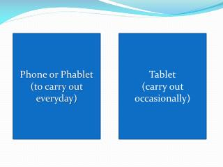 Tablet (carry out occasionally)