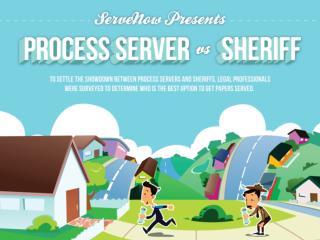 Process Server  vs  Sheriff