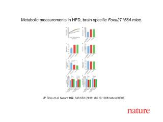 JP Silva et al.  Nature 462 , 646-650 (2009) doi:10.1038/nature08589