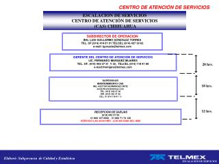 ESCALACION DE SERVICIOS  CENTRO DE ATENCI�N DE SERVICIOS  (CAS) CHIHUAHUA