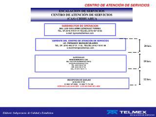 ESCALACION DE SERVICIOS  CENTRO DE ATENCIÓN DE SERVICIOS  (CAS) CHIHUAHUA