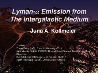 Lyman-   Emission from The Intergalactic Medium