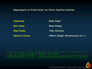 Requirements on Proton Driver for Future Neutrino Facilities